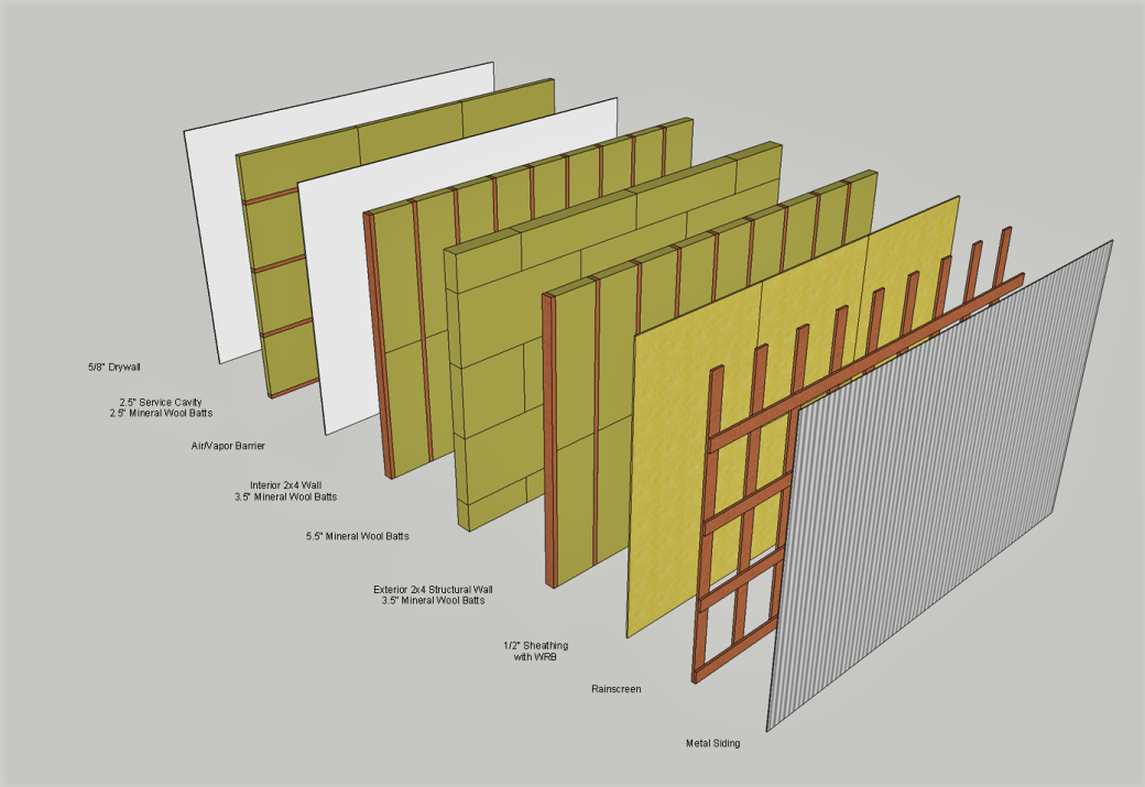 Double Stud Wall Assembly_2